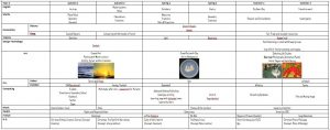 Year 6 Curriculum Map
